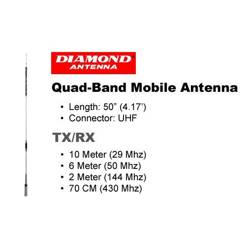 DIAMOND CR-8900 VEICOLARE 29/50/144/430 MHZ (DEDICATA FT-8900)