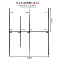ULTRABEAM 4 elements yag DX -  4 elements yagi :10-12-15 and 3 elements yagi :17-20 meters