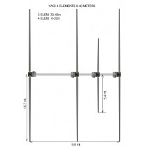 ULTRABEAM 4 elements yagi : 6-10-12-15-17-20 meters & 3 elements yagi : 30-40 meters